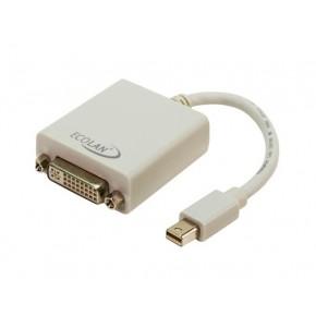 Adaptateur Mini-Display Port M vers DVI-I (24+5) F - 0.2m