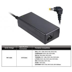 Chargeur 80W max ( 65W nominal)  pour ordinateurs portables